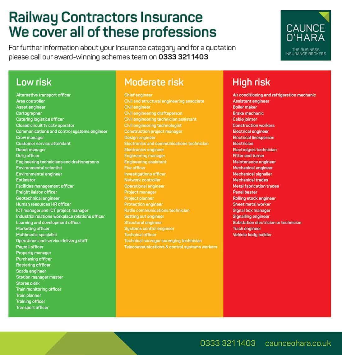 Railway Contractors Insurance