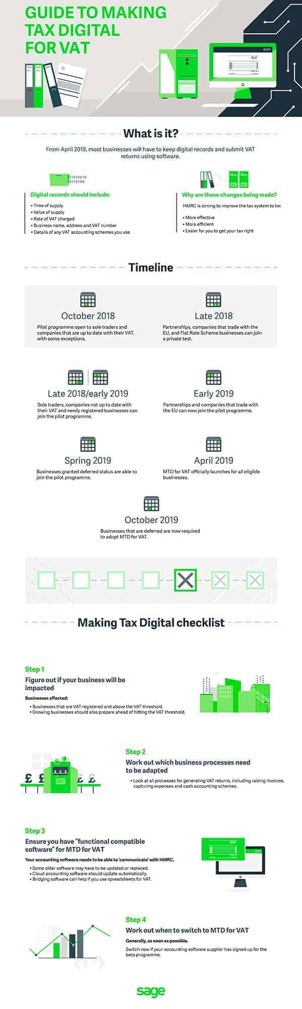 SAGE Guide to Making Tax Digital for VAT