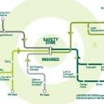 Rail Contractor Risks Illustration