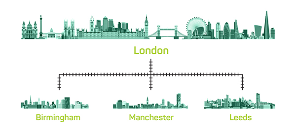 HS2 London to Birmingham, Manchester and Leeds