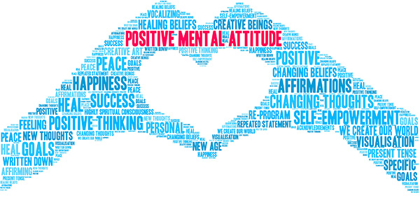 Positive Mental Attitude Brain Word Cloud