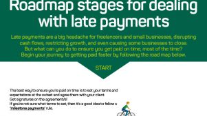 Roadmap stages for dealing with late payments feature image